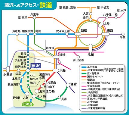 藤沢への鉄道アクセスマップ